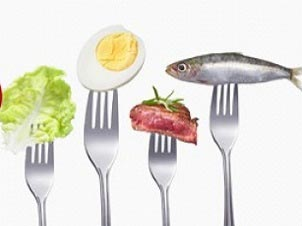 brighton food intolerance allergy testing