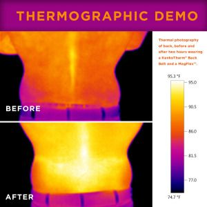 thermographic demo